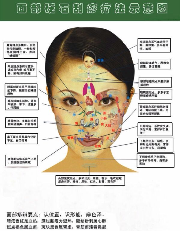 which oil is good for face massage